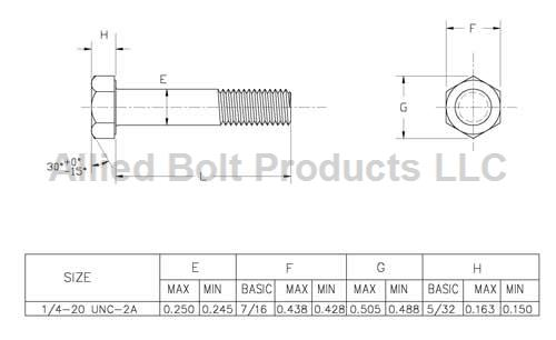 1 2 Quot 13 X 2 Quot 18 8 Stainless Steel Hex Cap Screw Allied